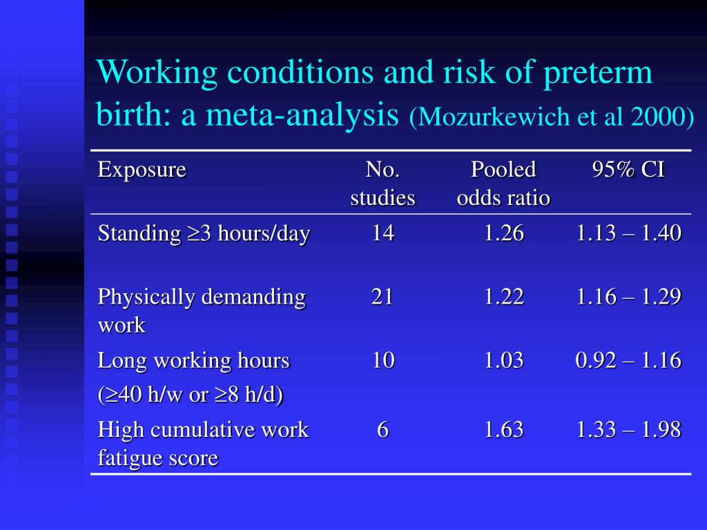 Working conditions and risk of preterm birth: a meta-analysis
