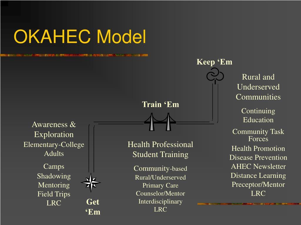 OKAHEC Model