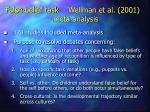 false belief task wellman et al 2001 meta analysis