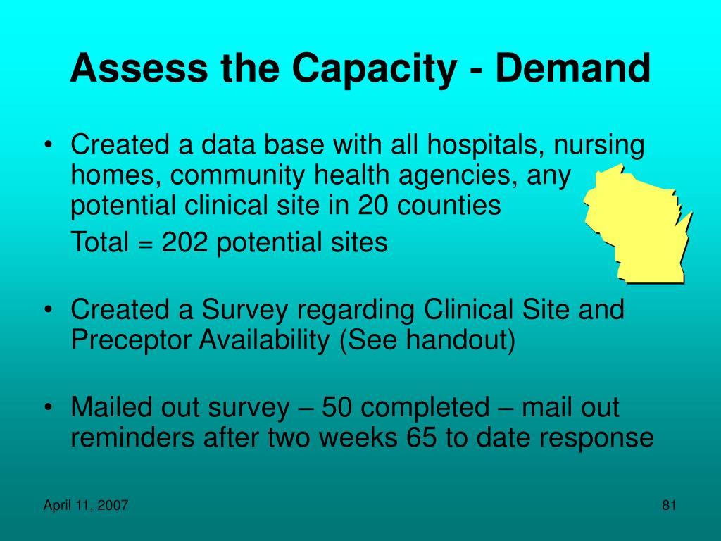 Assess the Capacity - Demand