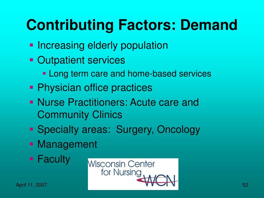 Contributing Factors: Demand
