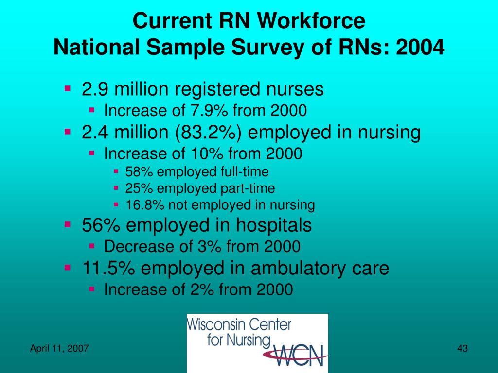 Current RN Workforce