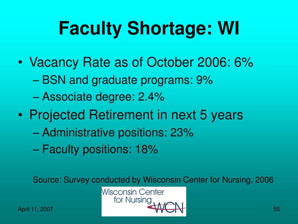 Faculty Shortage: WI