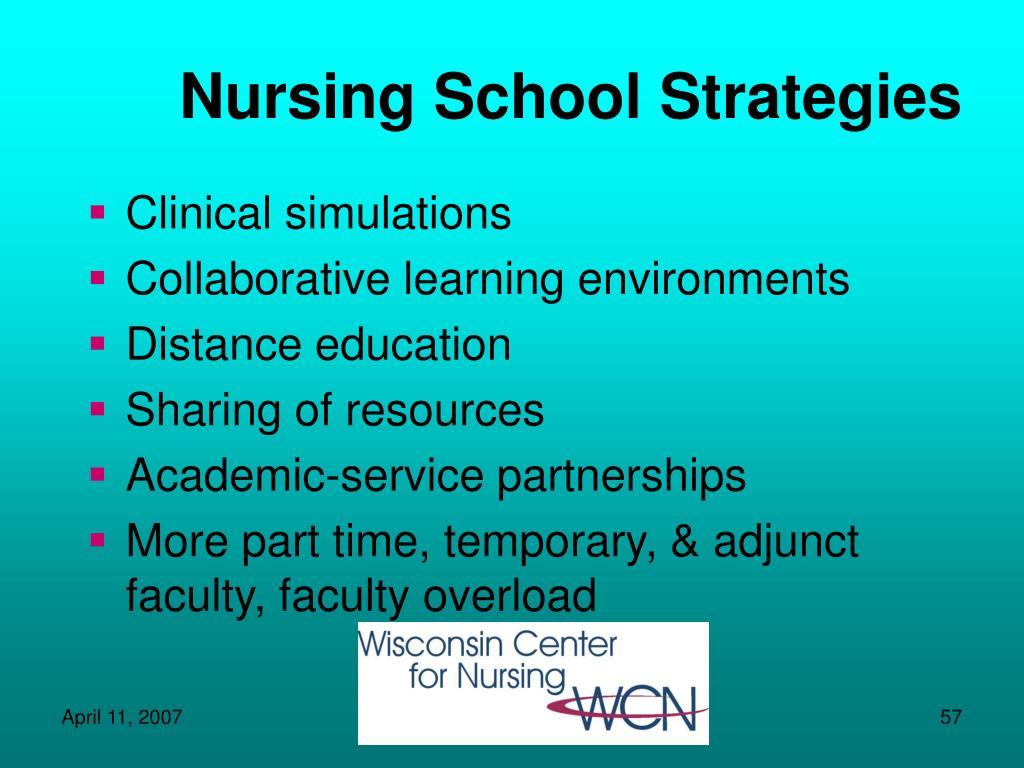 Nursing School Strategies
