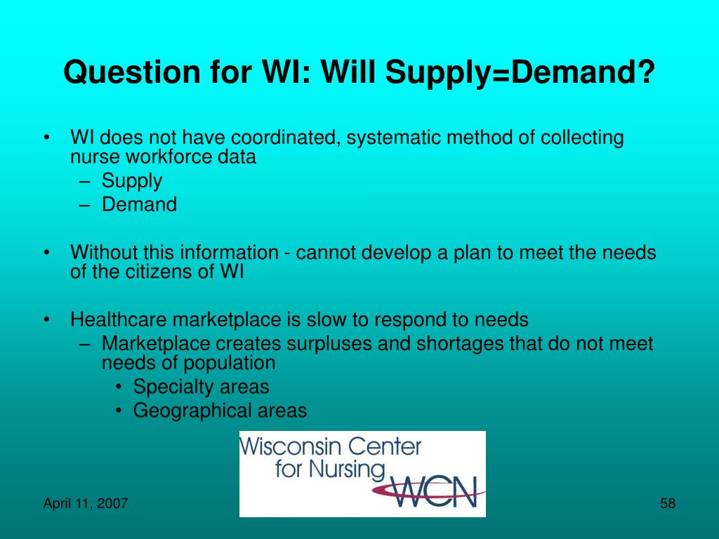 Question for WI: Will Supply=Demand?