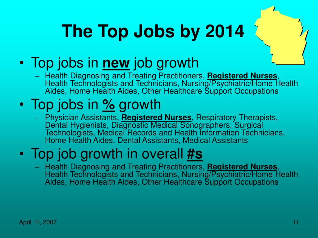 The Top Jobs by 2014