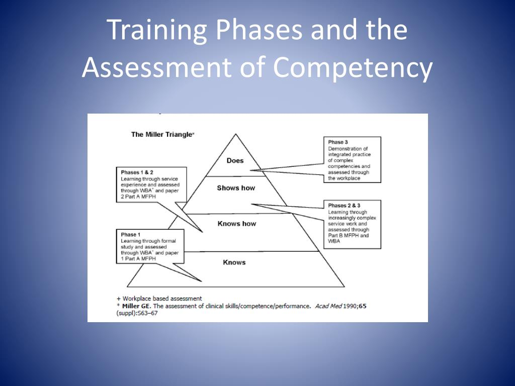 Training Phases and the Assessment of Competency