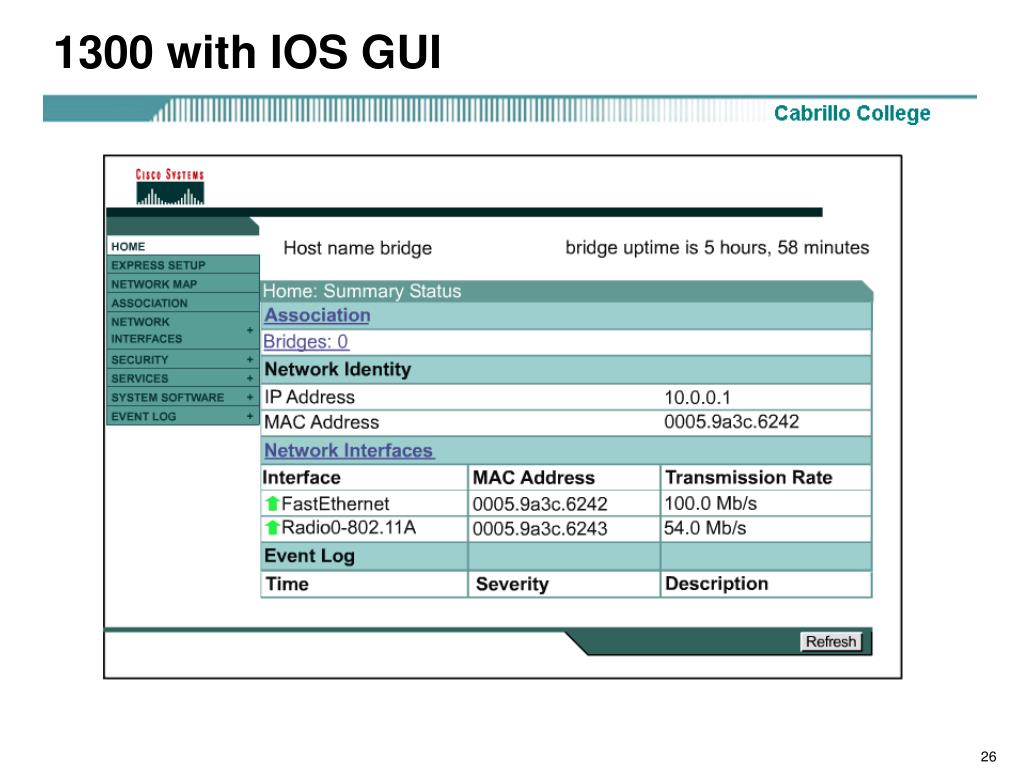 1300 with IOS GUI