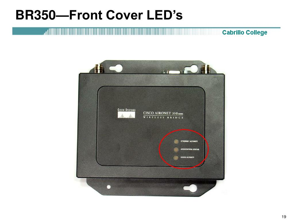 BR350—Front Cover LED's