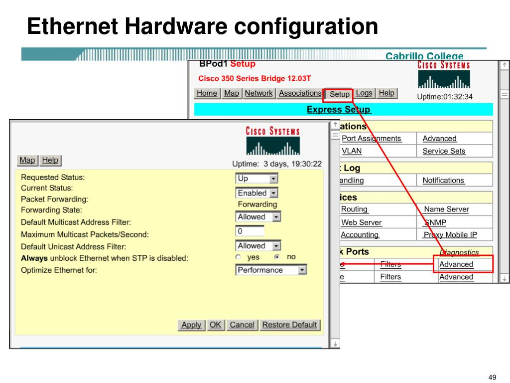 Ethernet Hardware configuration