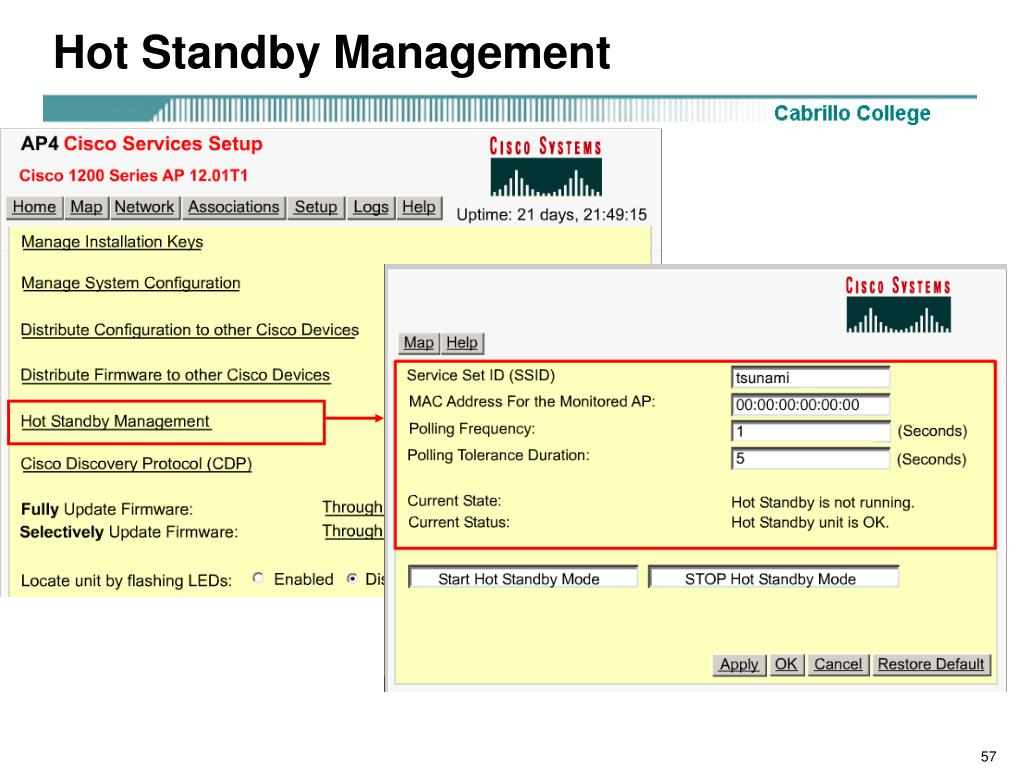 Hot Standby Management