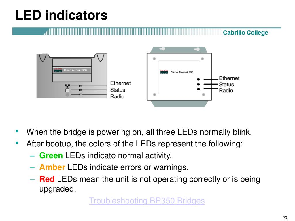LED indicators