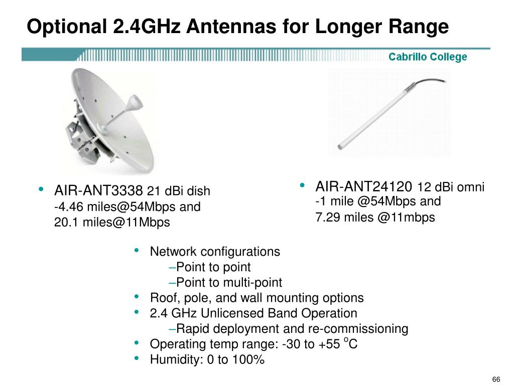 Optional 2.4GHz Antennas for Longer Range