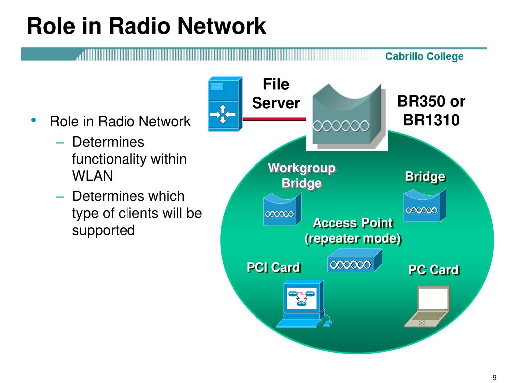 Role in Radio Network