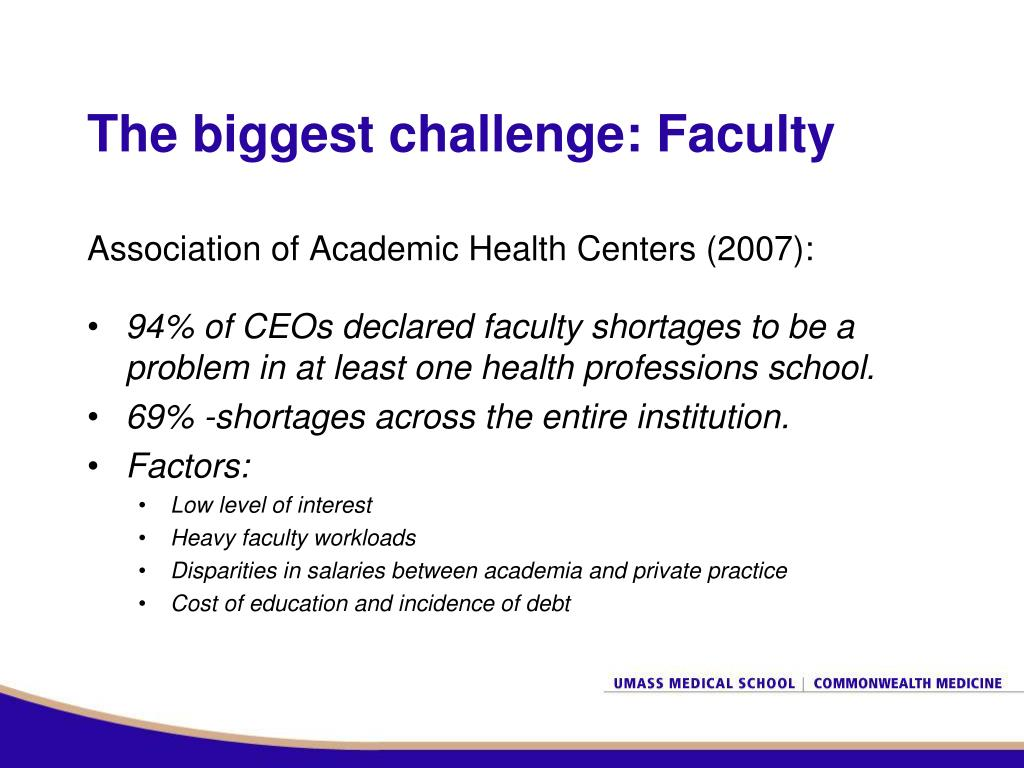 The biggest challenge: Faculty