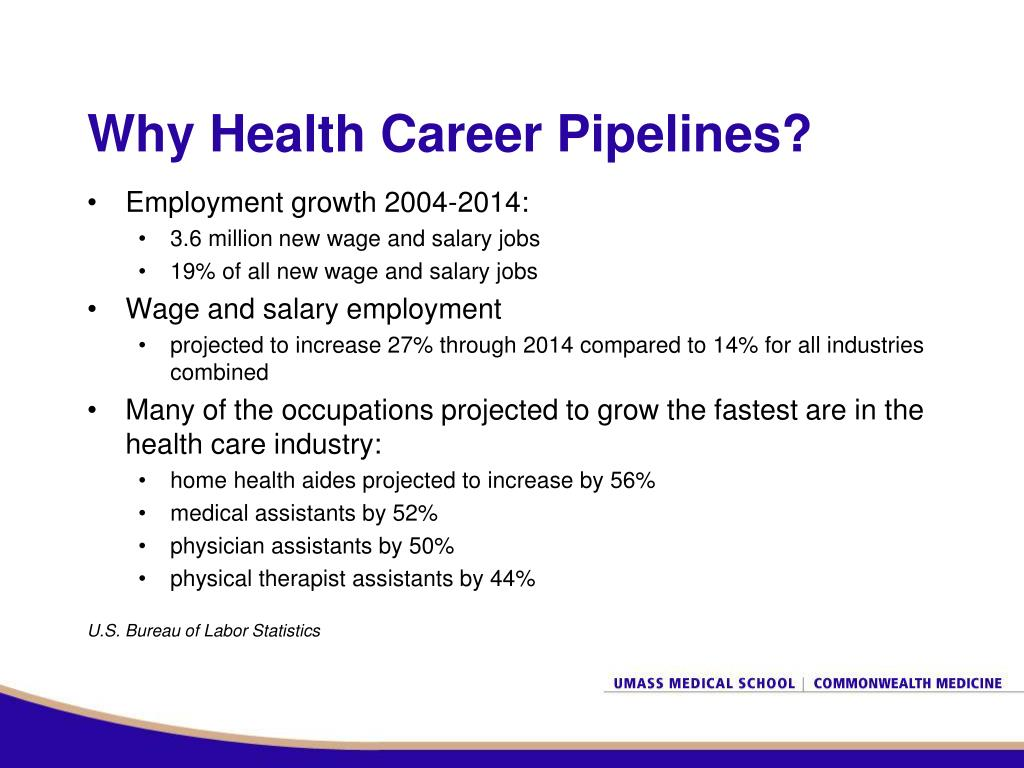 Why Health Career Pipelines?