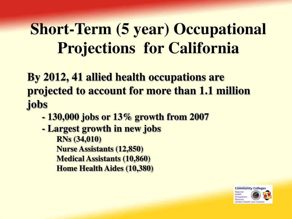 Short-Term (5 year) Occupational Projections  for California