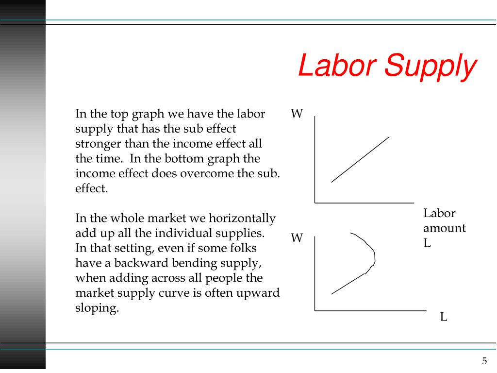 labor demand Consider a firms short run decision to hire workers assume that a firm produces goods for sale in a perfectly competitive market labor markets are competitive as well assume the production function is q=40l-3l(squared) one.