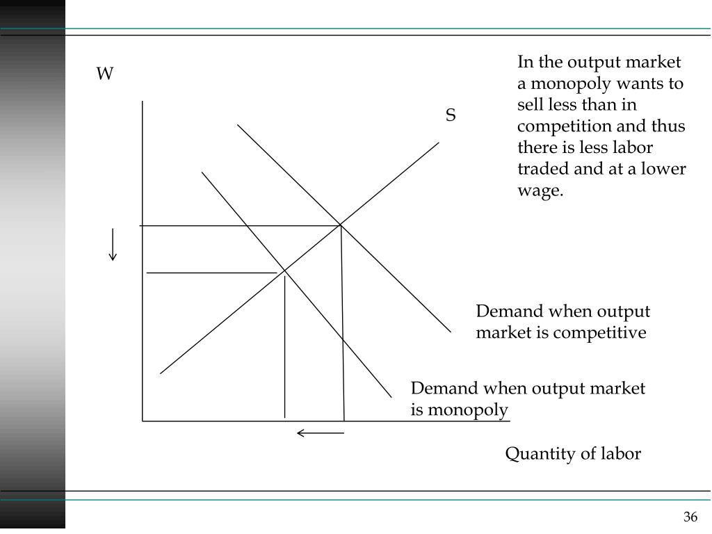 labor supply and demand The minimum wage and elasticity of labor demand  only works if the price elasticity of demand for labor  terms than the price elasticity of the labor supply.