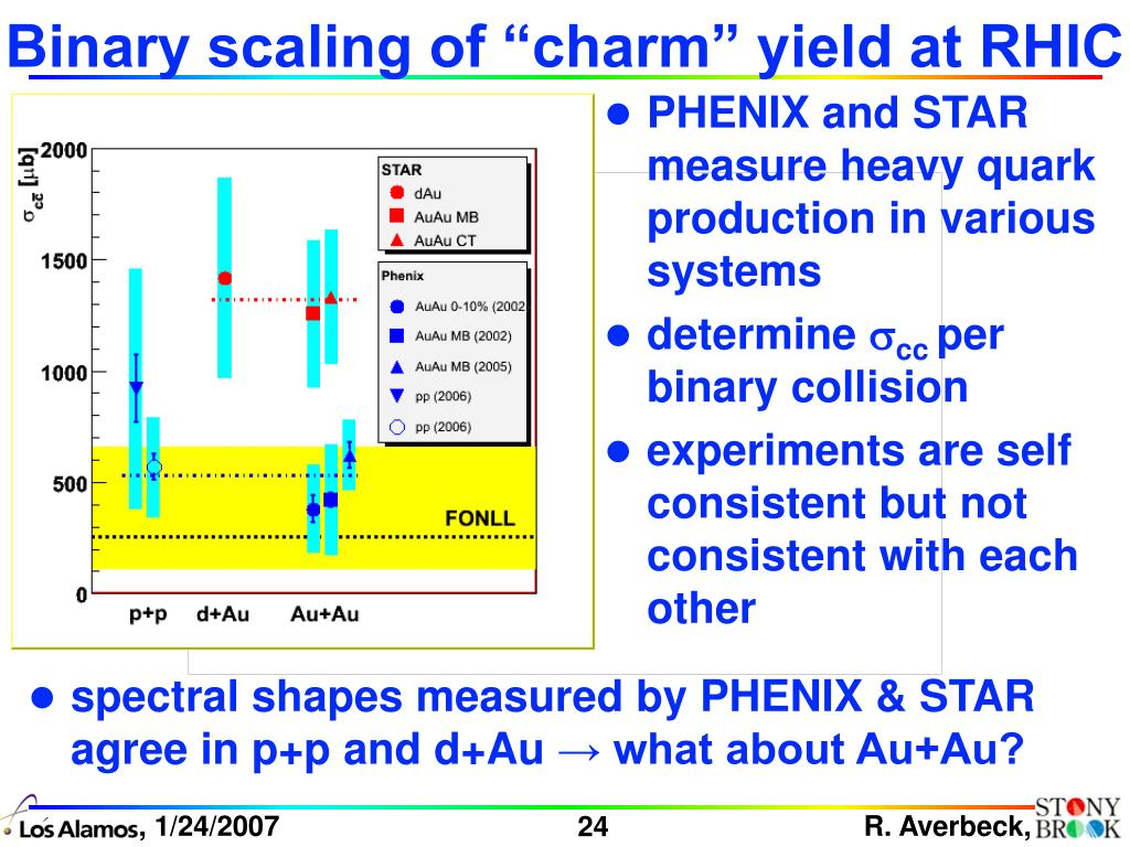 "Binary scaling of ""charm"" yield at RHIC"