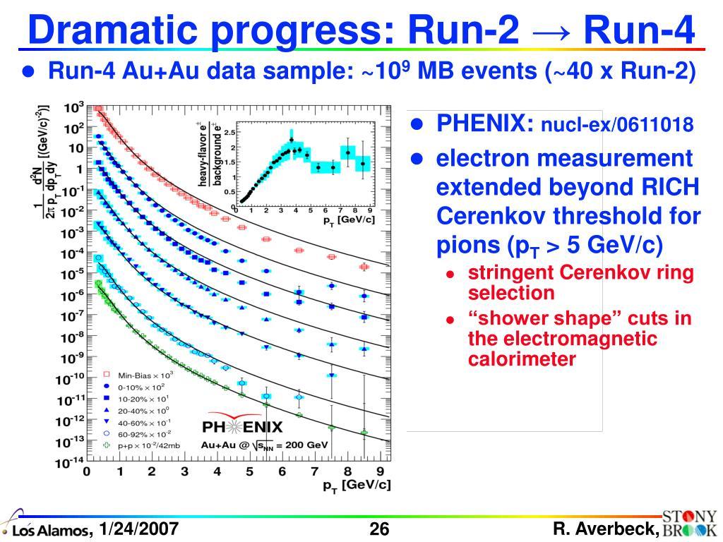 Dramatic progress: Run-2