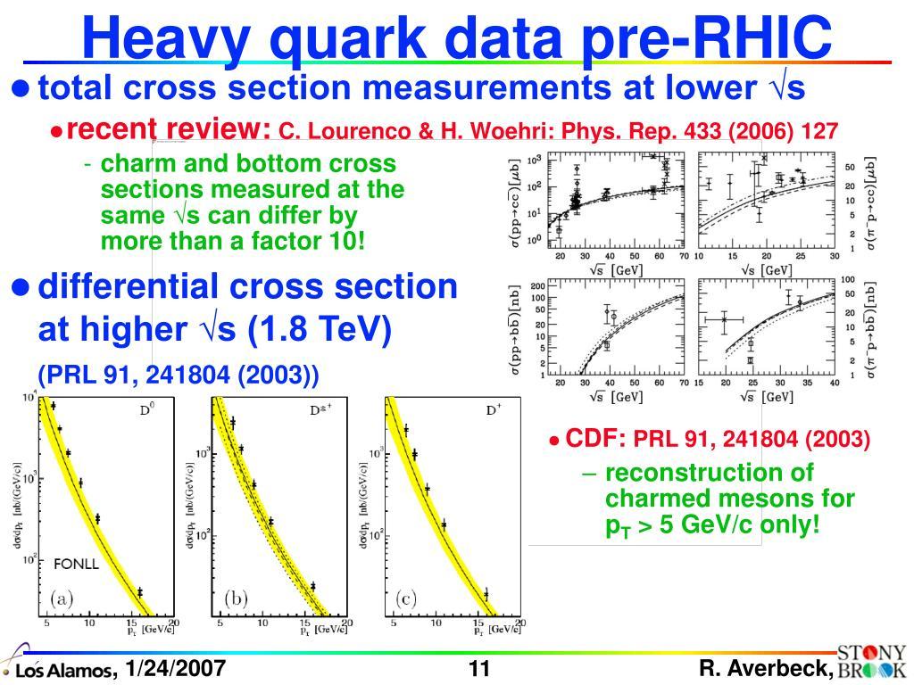 Heavy quark data pre-RHIC