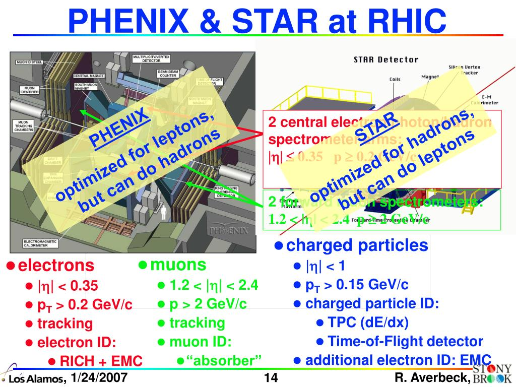 2 central electron/photon/hadron