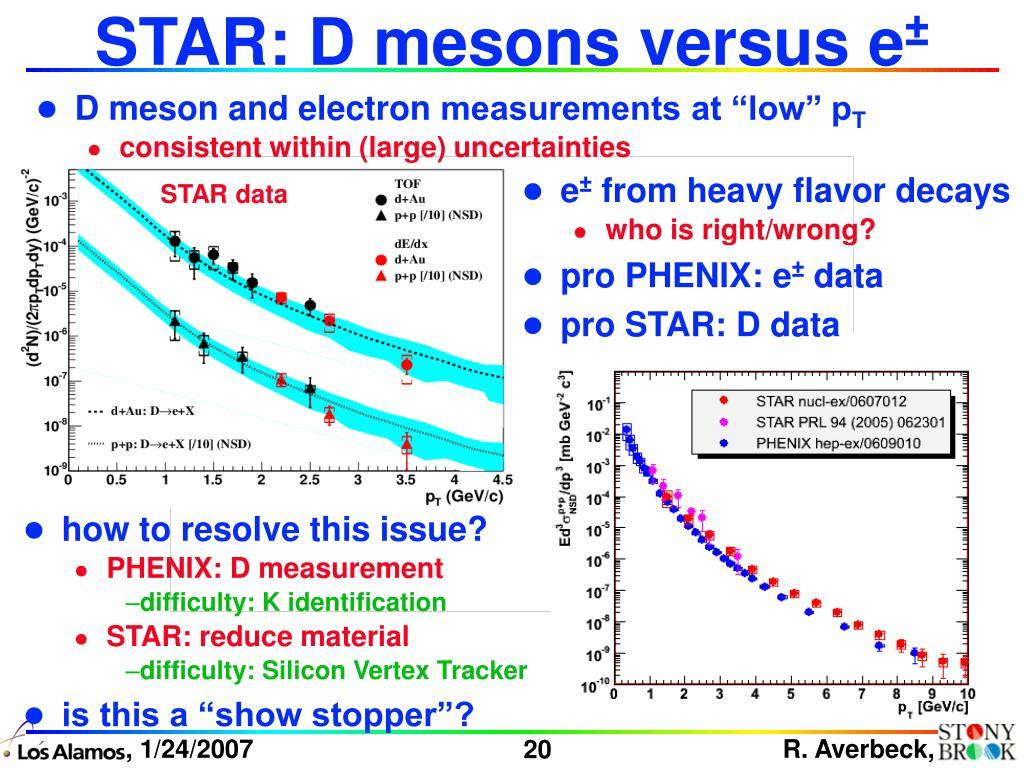 STAR data