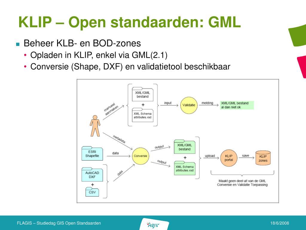 KLIP – Open standaarden: GML
