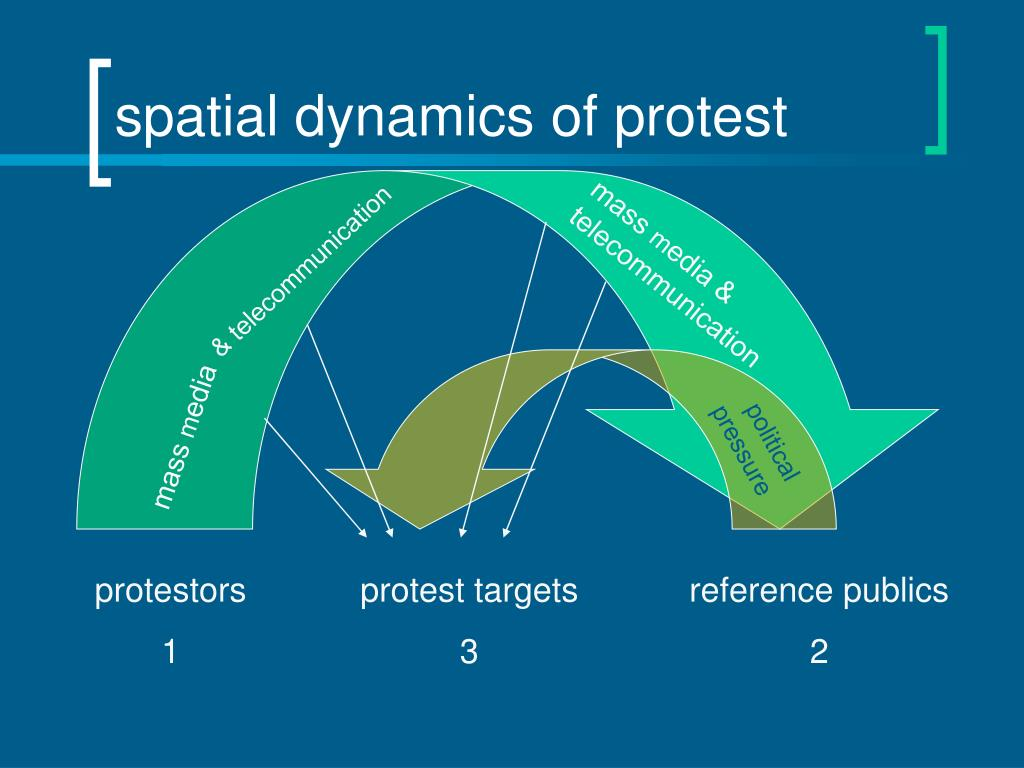 spatial dynamics of protest