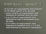 ktsw survey spring 05 0642