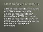 ktsw survey spring 05 0645