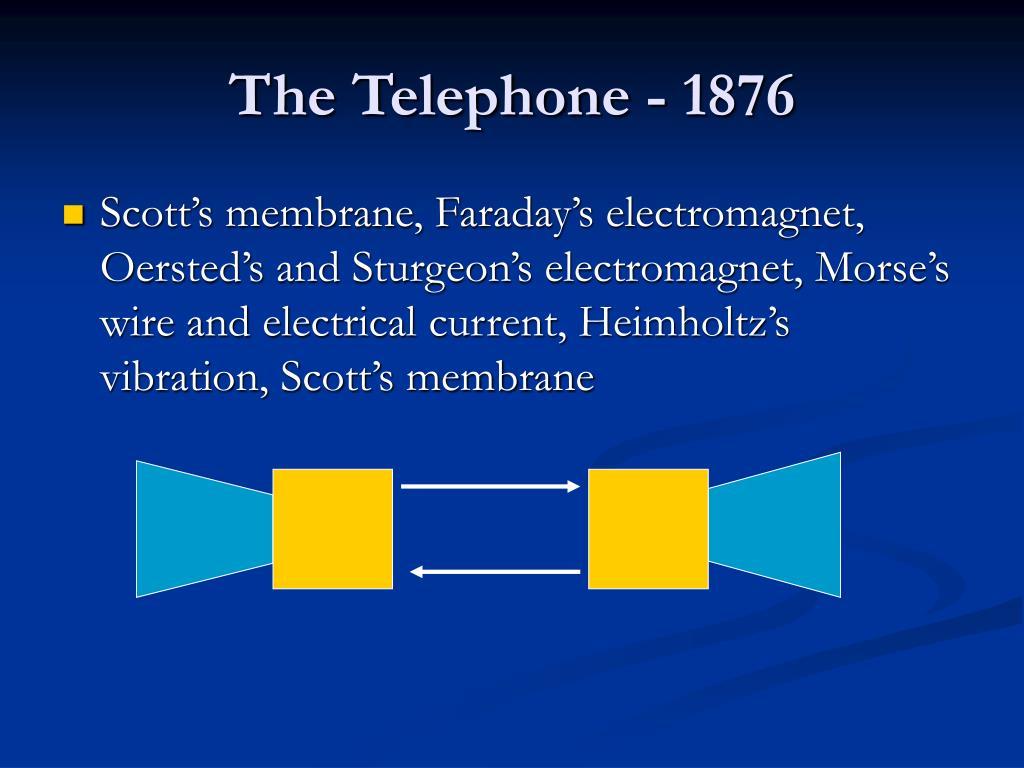 The Telephone - 1876