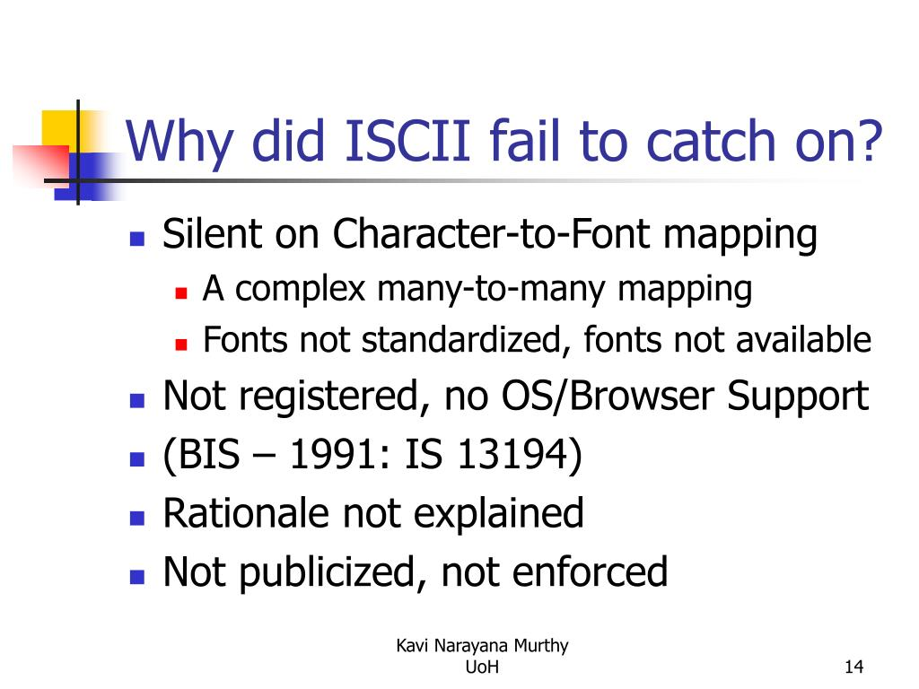 Why did ISCII fail to catch on?