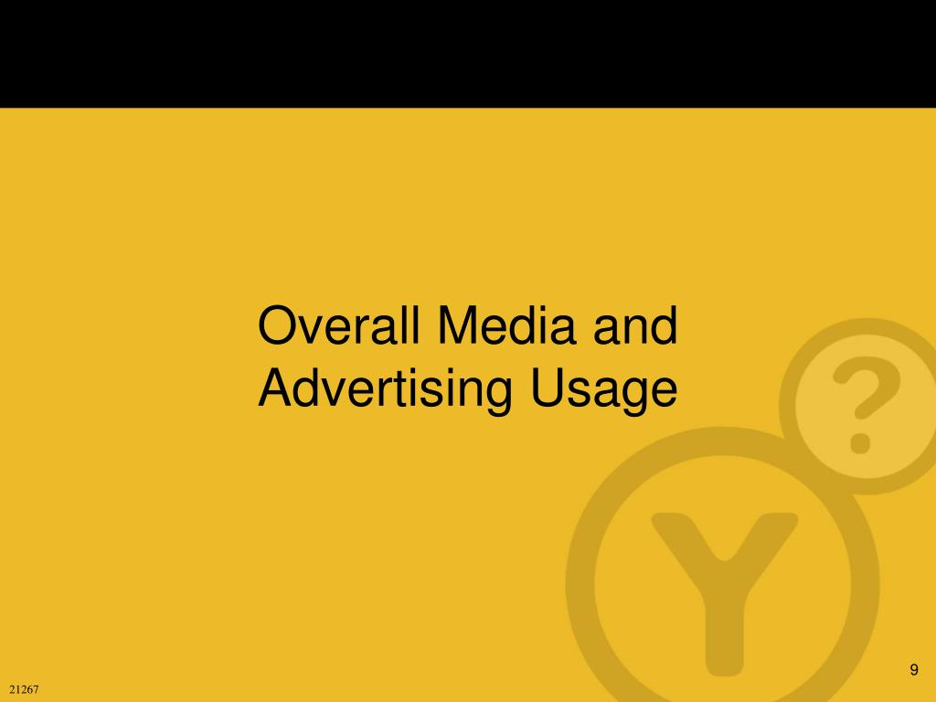 Overall Media and Advertising Usage