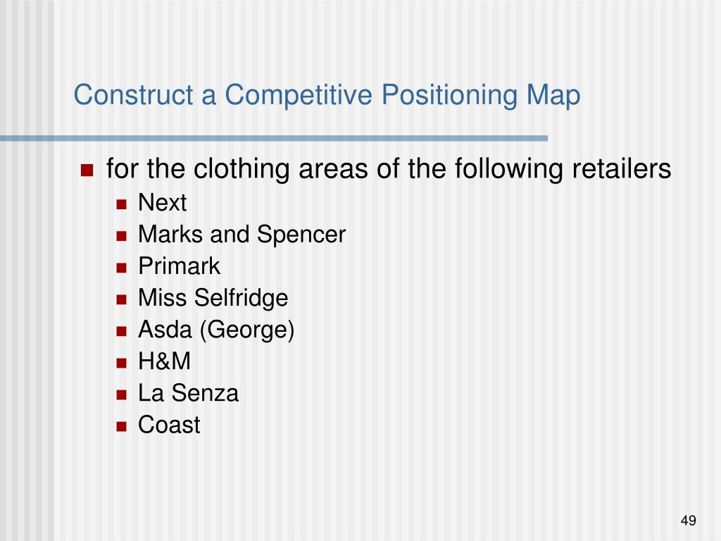 Construct a Competitive Positioning Map