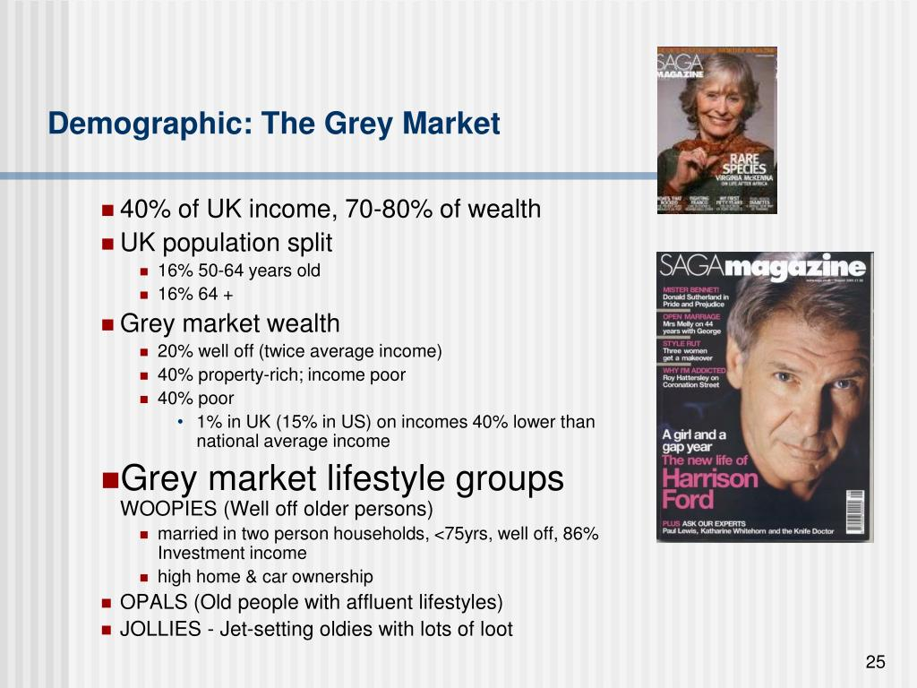 Demographic: The Grey Market