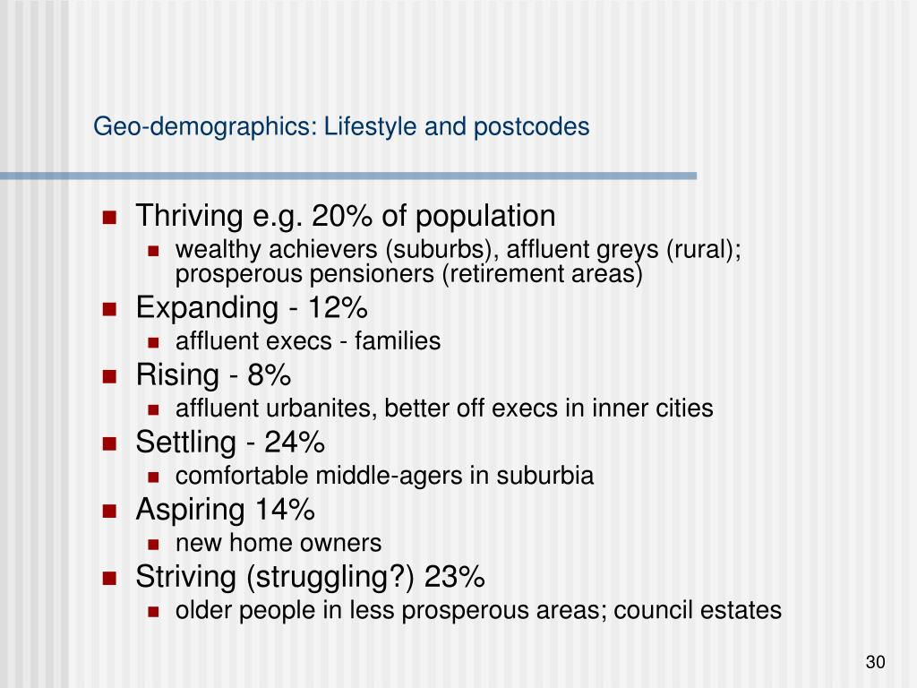 Geo-demographics: Lifestyle and postcodes