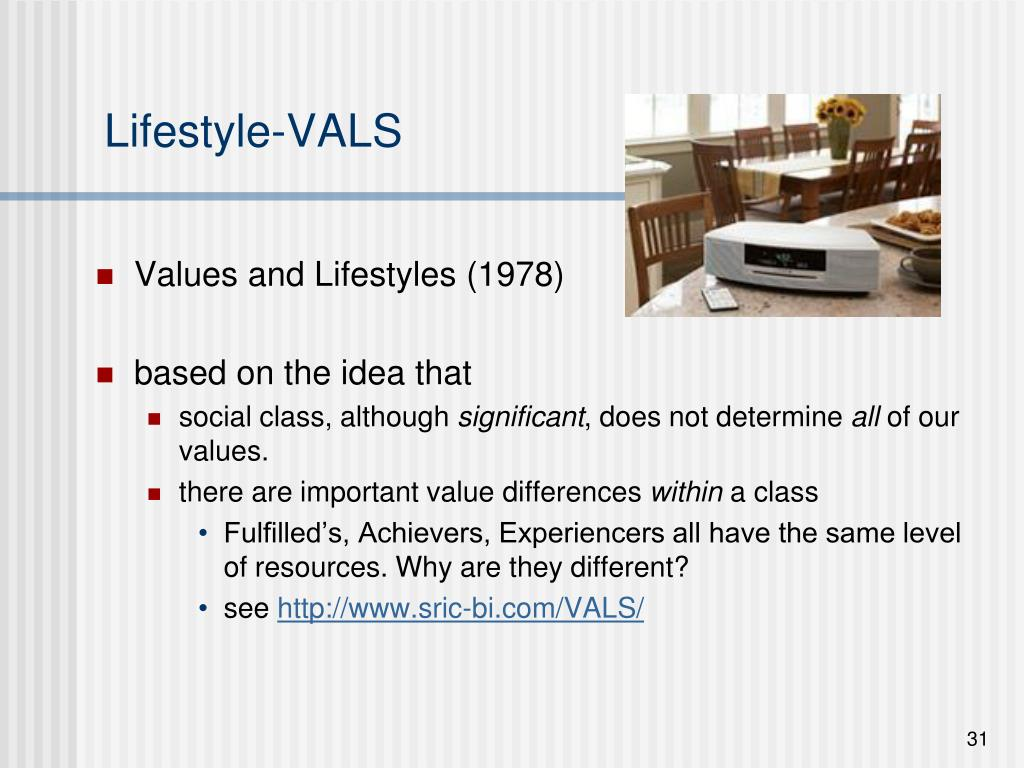 Lifestyle-VALS