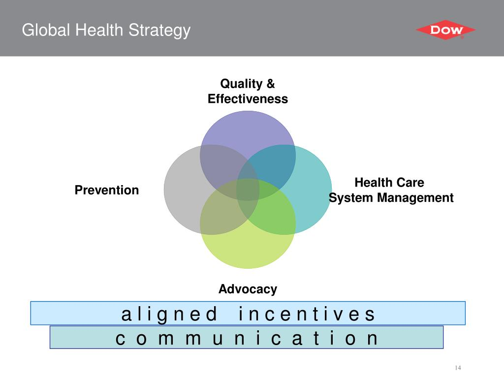 Global Health Strategy