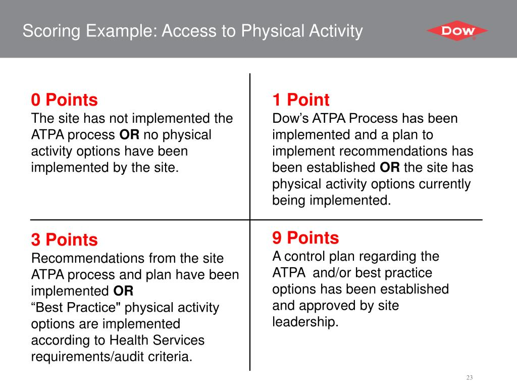 Scoring Example: Access to Physical Activity