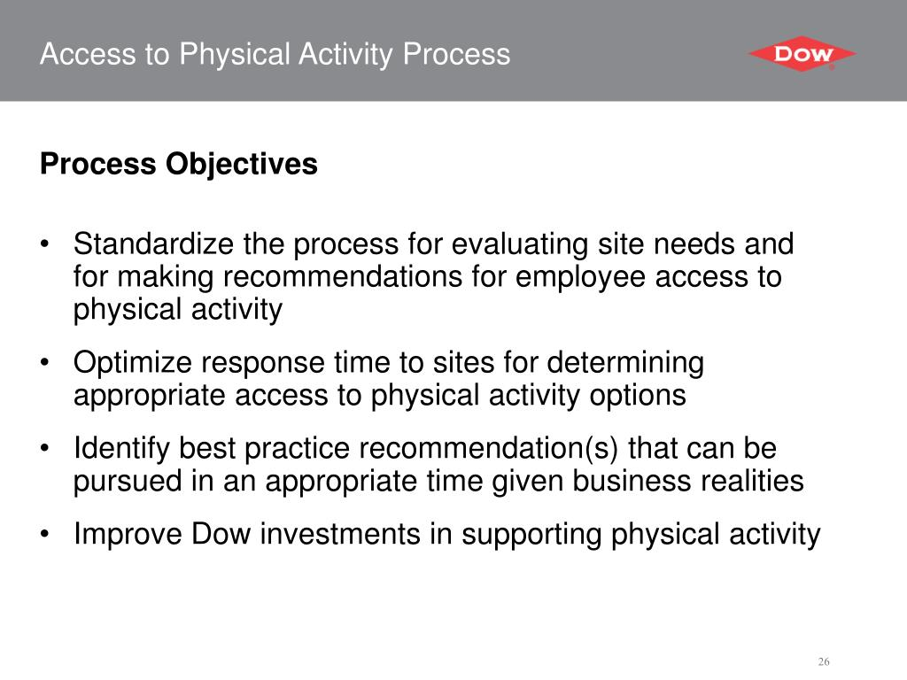 Access to Physical Activity Process
