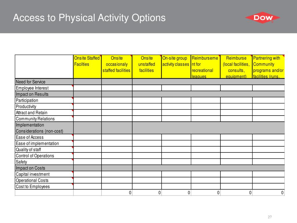 Access to Physical Activity Options
