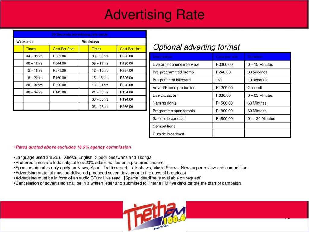 Advertising Rate