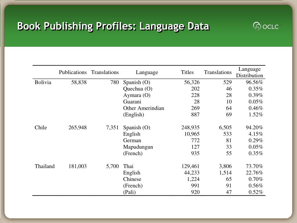 Book Publishing Profiles: Language Data