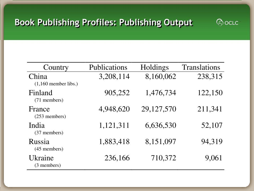 Book Publishing Profiles: Publishing Output