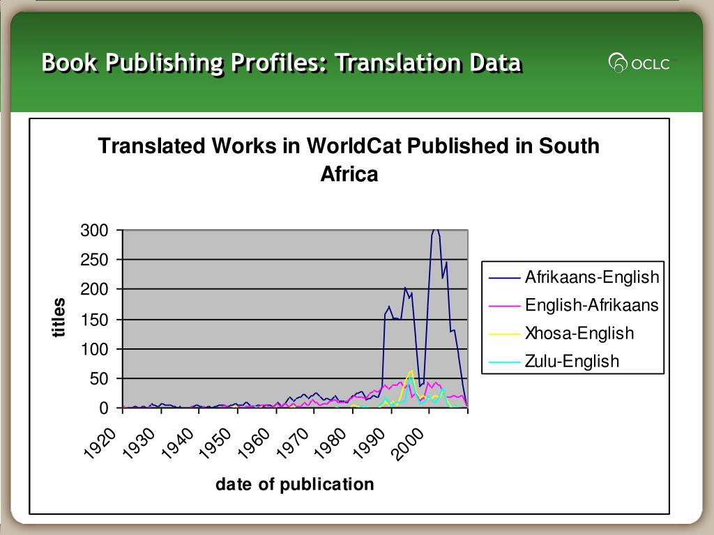 Book Publishing Profiles: Translation Data