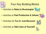 four key building blocks
