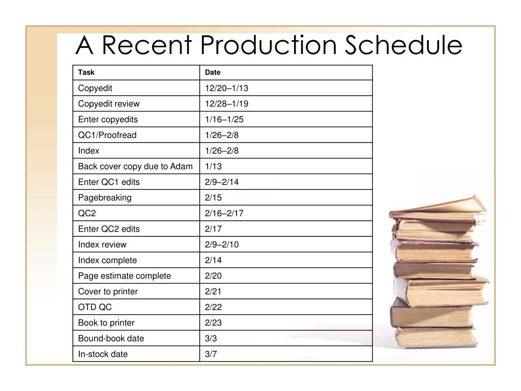 A Recent Production Schedule