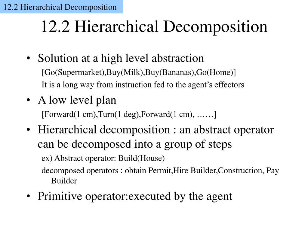 12.2 Hierarchical Decomposition